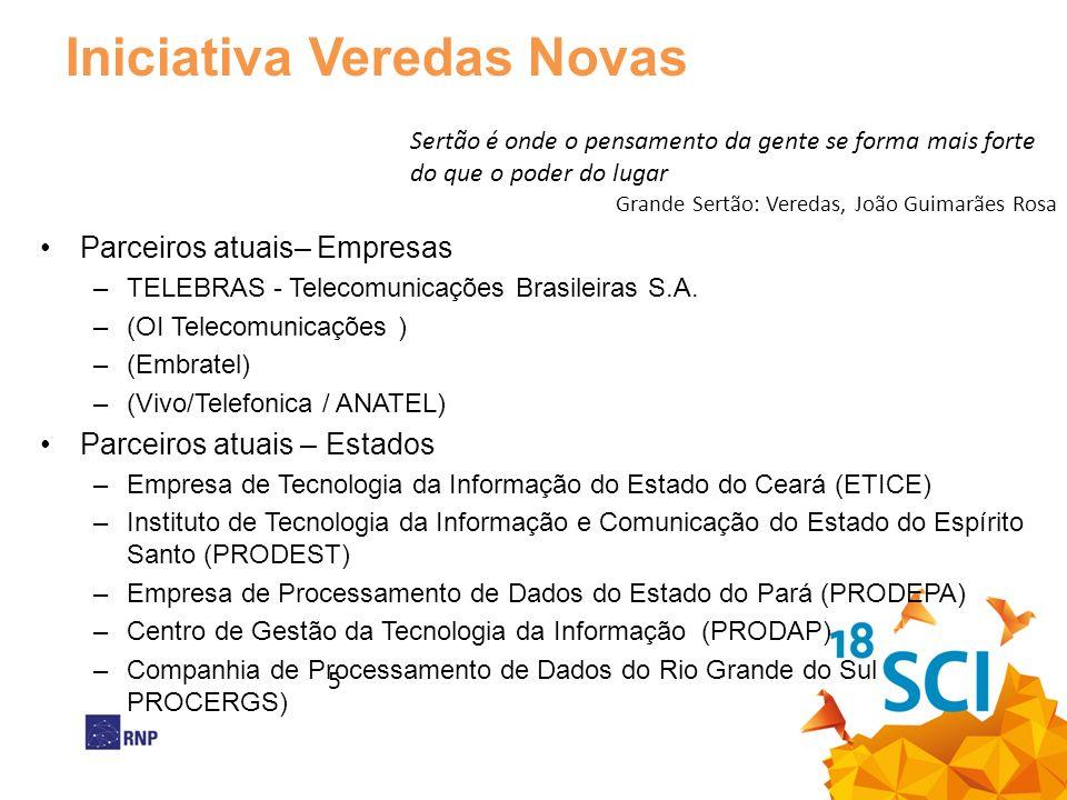 Iniciativa Veredas Novas Parceiros atuais– Empresas –TELEBRAS - Telecomunicações Brasileiras S.A. –(OI Telecomunicações ) –(Embratel) –(Vivo/Telefonic