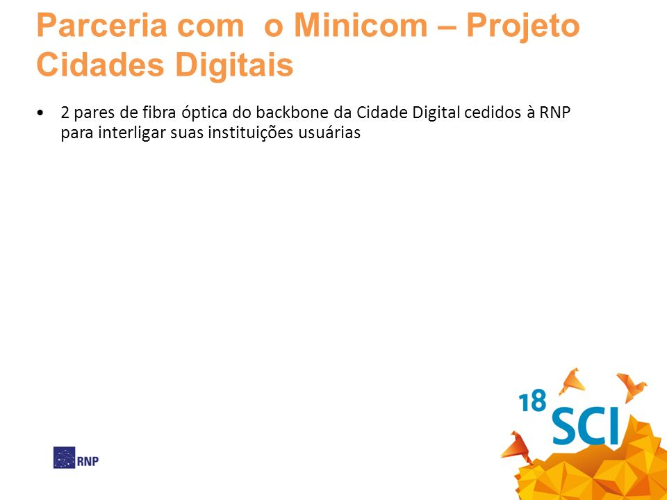 Parceria com o Minicom – Projeto Cidades Digitais 2 pares de fibra óptica do backbone da Cidade Digital cedidos à RNP para interligar suas instituiçõe