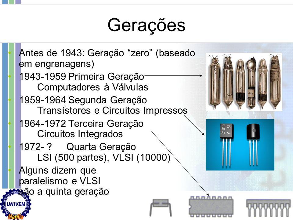 11 Aplicação dos cartões de Jacquard ao cálculo de funções trigonométricas e logaritmos: concepção da máquina diferencial (matemático Charles Babbage