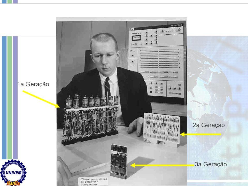 Gerações Antes de 1943: Geração zero (baseado em engrenagens) 1943-1959 Primeira Geração Computadores à Válvulas 1959-1964 Segunda Geração Transístore