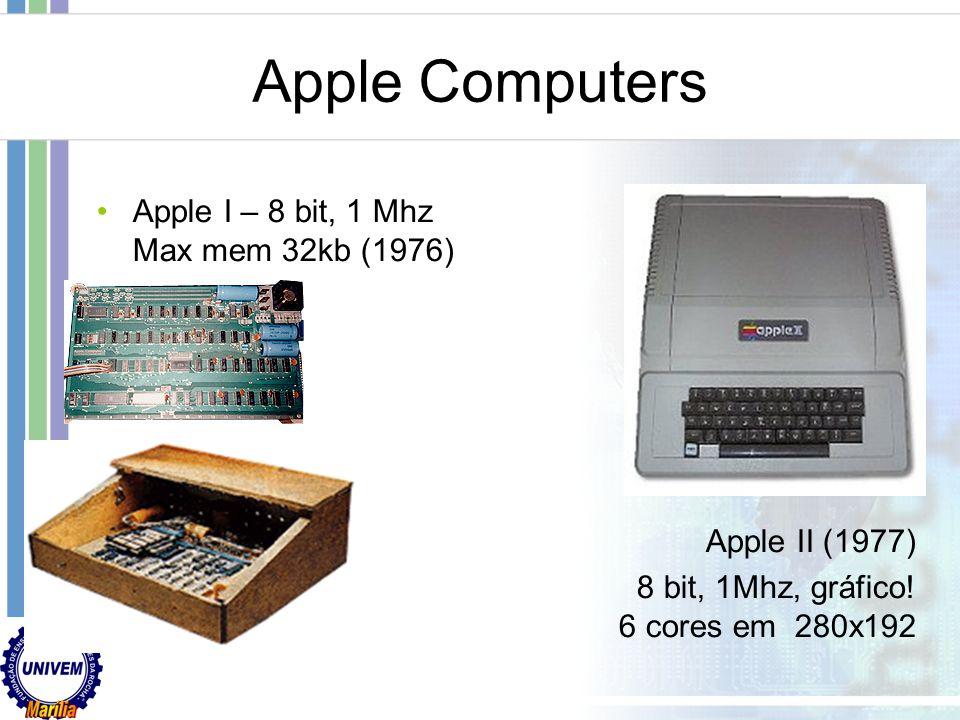 Próximo Passo: A Revolução do Computador Pessoal 1953 – 100 computadores no mundo todo 1976 –dezenas de milhares de microcomputadores (Altair, Apple,