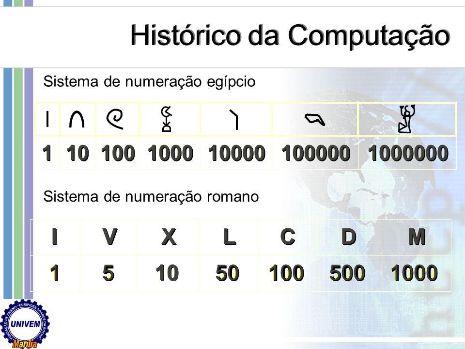 Sistema de numeração egípcio Sistema de numeração romano Histórico da Computação 1000 500 100 50 10 5 5 1 1 M M D D C C L L X X V V I I 1000 500 100 50 10 5 5 1 1 M M D D C C L L X X V V I I 1000000 100000 10000 1000 100 10 1 1 1000000 100000 10000 1000 100 10 1 1