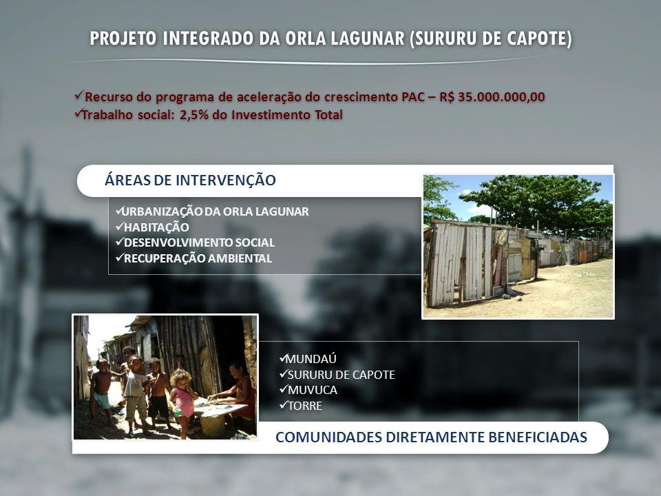 PROJETO INTEGRADO DA ORLA LAGUNAR (SURURU DE CAPOTE) Recurso do programa de aceleração do crescimento PAC – R$ 35.000.000,00 Trabalho social: 2,5% do