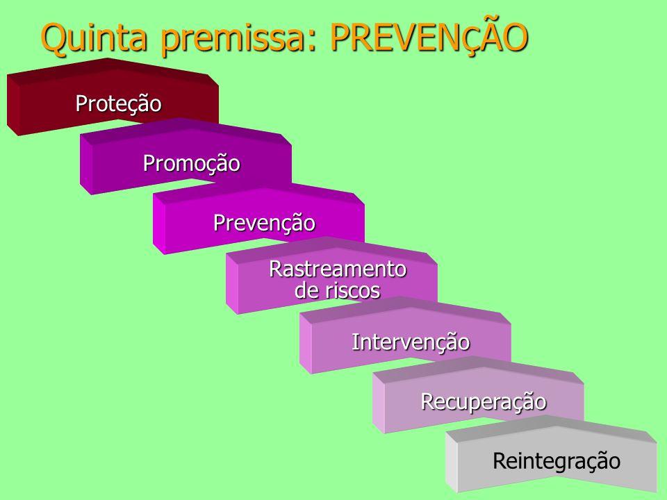 Proteção Promoção Prevenção Rastreamento de riscos Intervenção Recuperação Reintegração Quinta premissa: PREVEN Ç ÃO