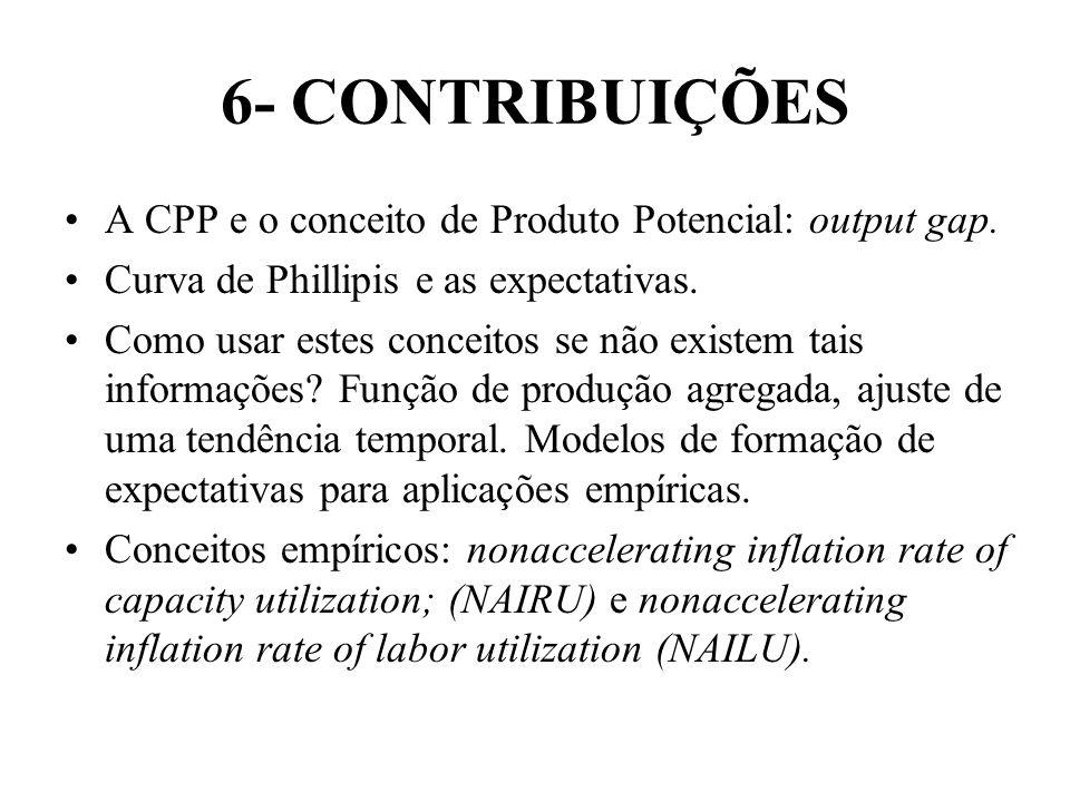6- CONTRIBUIÇÕES A CPP e o conceito de Produto Potencial: output gap.