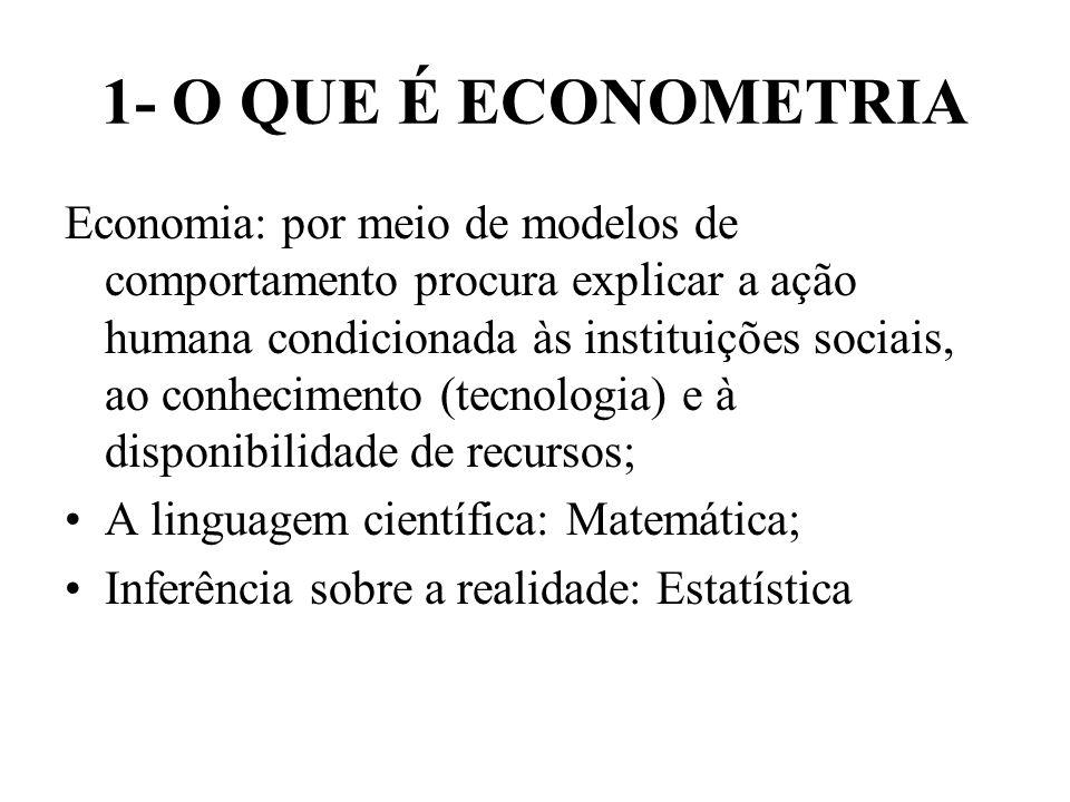 1- O QUE É ECONOMETRIA Economia: por meio de modelos de comportamento procura explicar a ação humana condicionada às instituições sociais, ao conhecimento (tecnologia) e à disponibilidade de recursos; A linguagem científica: Matemática; Inferência sobre a realidade: Estatística