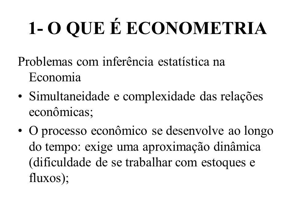 1- O QUE É ECONOMETRIA Problemas com inferência estatística na Economia Simultaneidade e complexidade das relações econômicas; O processo econômico se