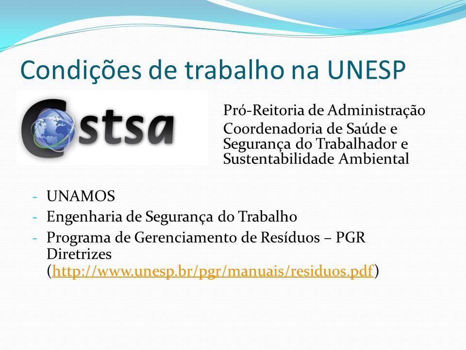 Condições de trabalho na UNESP Pró-Reitoria de Administração Coordenadoria de Saúde e Segurança do Trabalhador e Sustentabilidade Ambiental - UNAMOS -
