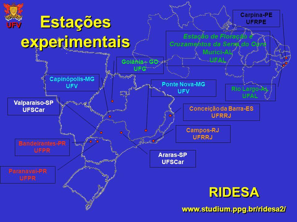 Campos-RJ UFRRJ Ponte Nova-MG UFV Araras-SP UFSCar Valparaiso-SP UFSCar Paranavaí-PR UFPR Conceição da Barra-ES UFRRJ Goiânia – GO UFG Capinópolis-MG