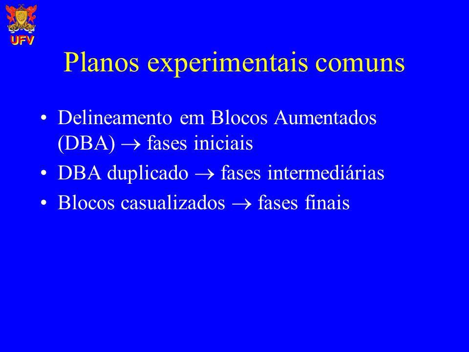 Planos experimentais comuns Delineamento em Blocos Aumentados (DBA) fases iniciais DBA duplicado fases intermediárias Blocos casualizados fases finais