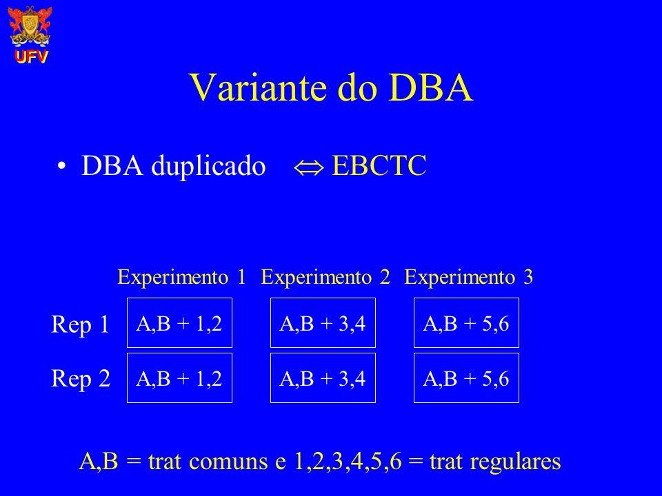 Variante do DBA DBA duplicado EBCTC Experimento 1Experimento 2Experimento 3 A,B + 1,2A,B + 3,4A,B + 5,6 Rep 1 A,B + 1,2A,B + 3,4A,B + 5,6 Rep 2 UFV A,