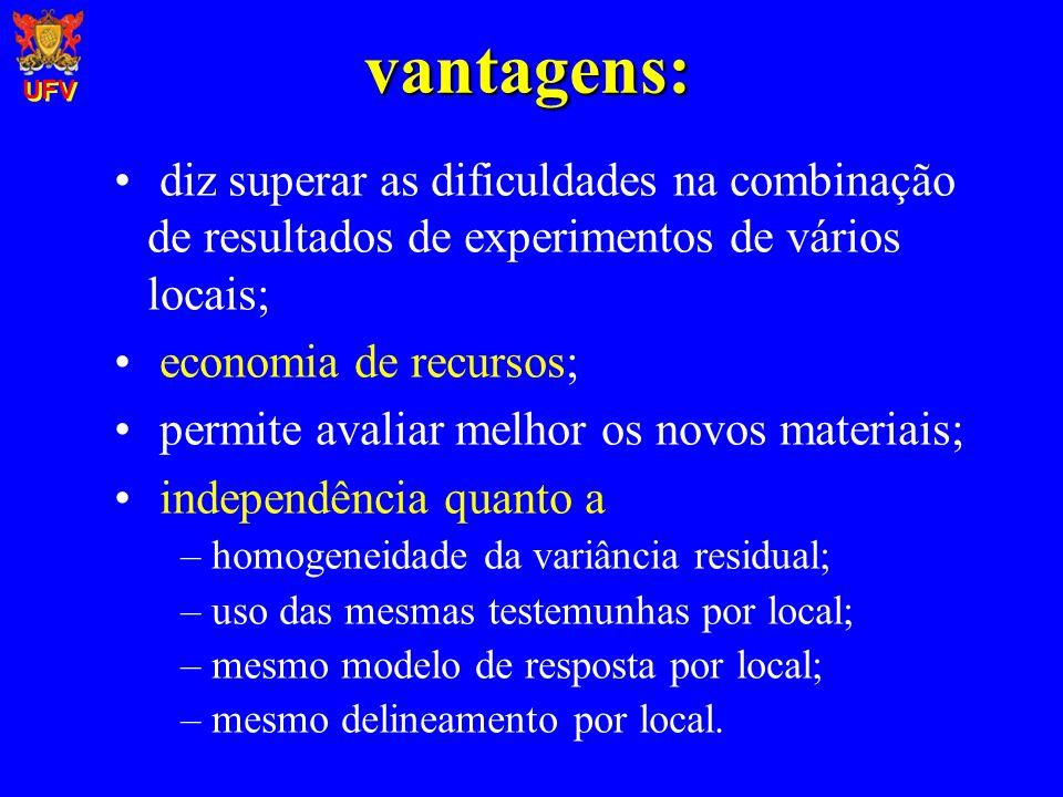 vantagens: diz superar as dificuldades na combinação de resultados de experimentos de vários locais; economia de recursos; permite avaliar melhor os n