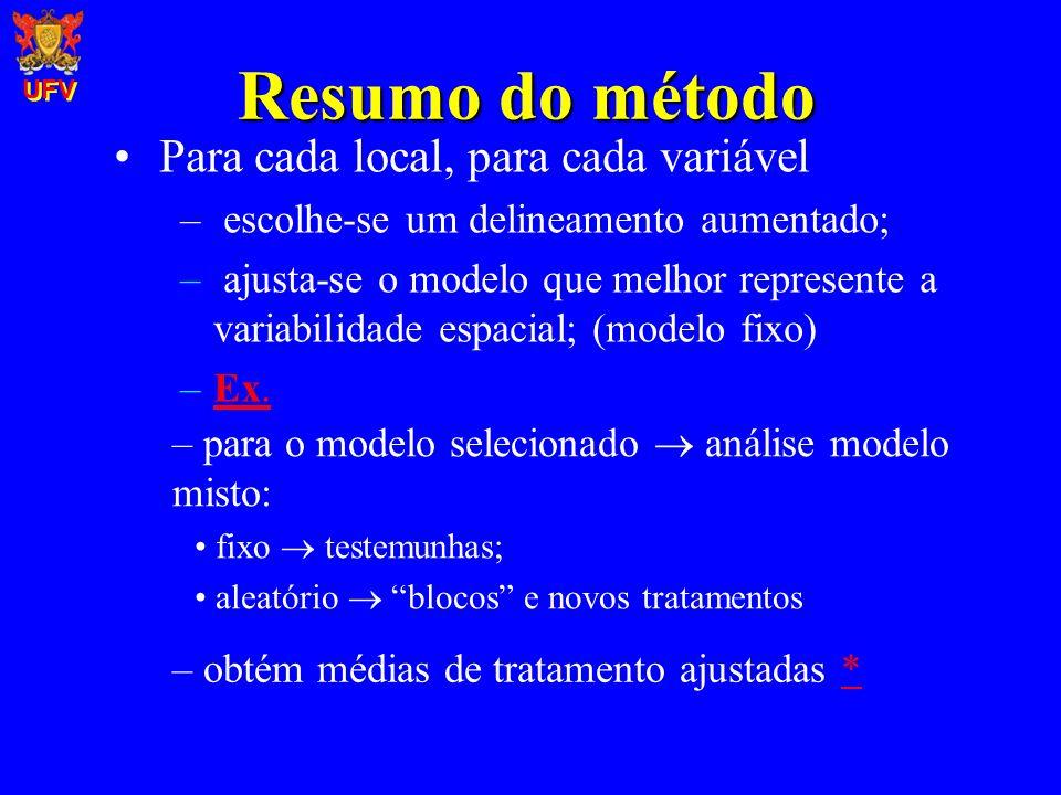 Resumo do método Para cada local, para cada variável – escolhe-se um delineamento aumentado; – ajusta-se o modelo que melhor represente a variabilidad