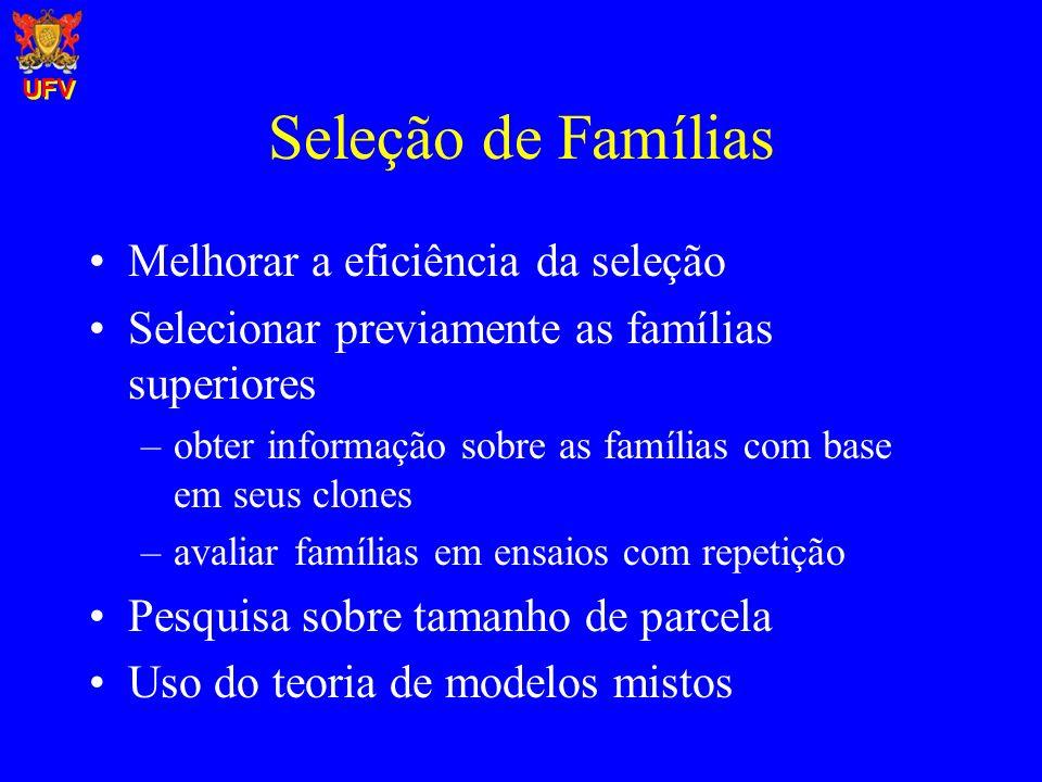 Seleção de Famílias Melhorar a eficiência da seleção Selecionar previamente as famílias superiores –obter informação sobre as famílias com base em seu