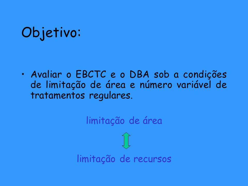 Objetivo: Avaliar o EBCTC e o DBA sob a condições de limitação de área e número variável de tratamentos regulares. limitação de área limitação de recu