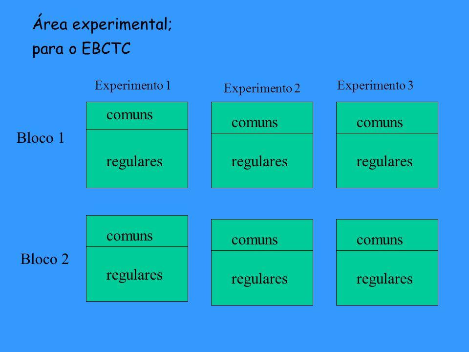 Área experimental; para o EBCTC Bloco 1 Experimento 1 comuns regulares comuns regulares Experimento 2 comuns regulares comuns regulares Experimento 3