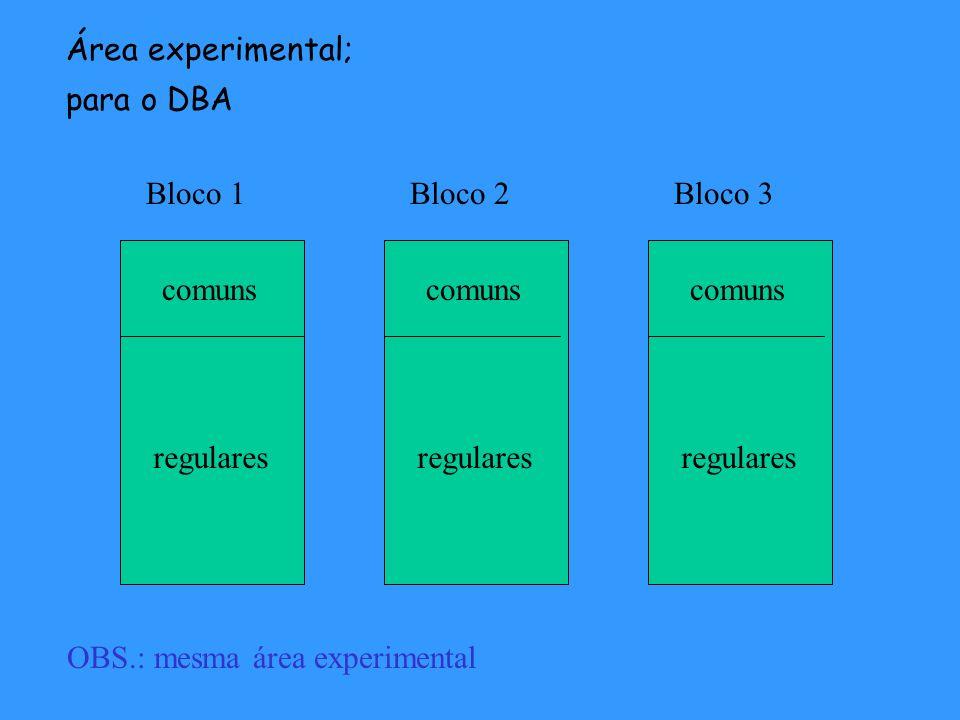 Área experimental; para o DBA comuns regulares Bloco 1 comuns regulares Bloco 2 comuns regulares Bloco 3 OBS.: mesma área experimental