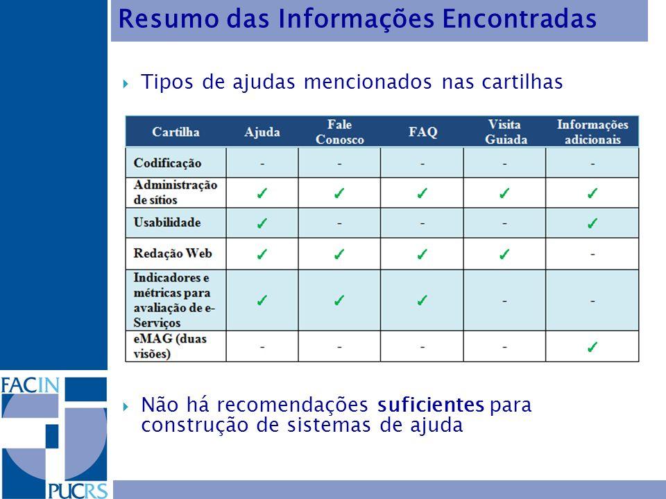 Resumo das Informações Encontradas Tipos de ajudas mencionados nas cartilhas Não há recomendações suficientes para construção de sistemas de ajuda