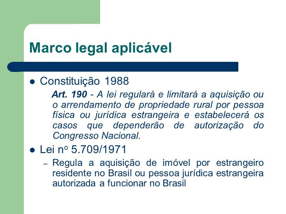 Marco legal aplicável Constituição 1988 Art. 190 - A lei regulará e limitará a aquisição ou o arrendamento de propriedade rural por pessoa física ou j