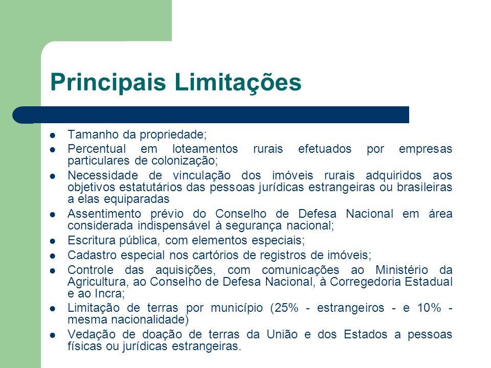 Principais Limitações Tamanho da propriedade; Percentual em loteamentos rurais efetuados por empresas particulares de colonização; Necessidade de vinc