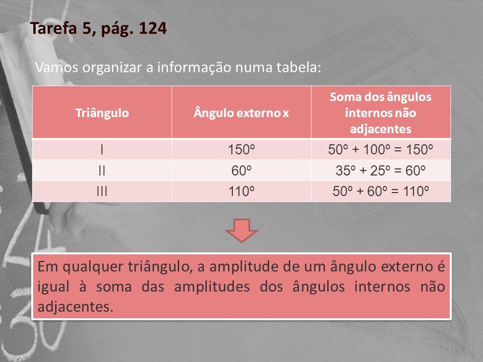 Tarefa 5, pág. 124 Vamos organizar a informação numa tabela: TriânguloÂngulo externo x Soma dos ângulos internos não adjacentes I150º50º + 100º = 150º