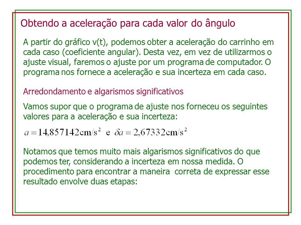 Obtendo a aceleração para cada valor do ângulo A partir do gráfico v(t), podemos obter a aceleração do carrinho em cada caso (coeficiente angular). De