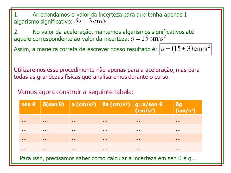 Vamos agora construir a seguinte tabela: sen θδ(sen θ)a (cm/s 2 )δa (cm/s 2 )g=a/sen θ (cm/s 2 ) δg (cm/s 2 )... Para isso, precisamos saber como calc