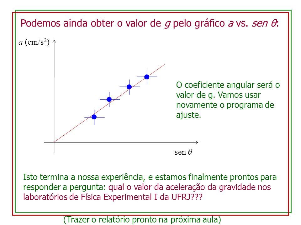 sen θ a (cm/s 2 ) Podemos ainda obter o valor de g pelo gráfico a vs. sen θ: O coeficiente angular será o valor de g. Vamos usar novamente o programa
