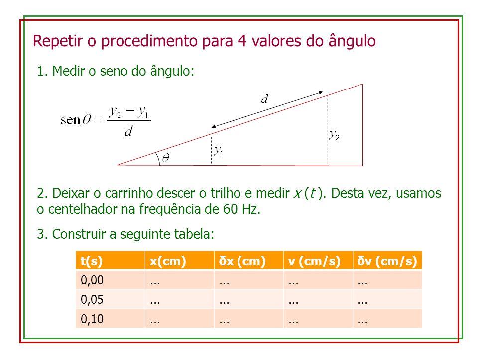 Repetir o procedimento para 4 valores do ângulo 1. Medir o seno do ângulo: 2. Deixar o carrinho descer o trilho e medir x (t ). Desta vez, usamos o ce
