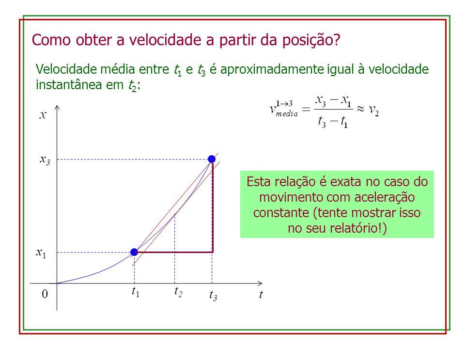 Como obter a velocidade a partir da posição? Velocidade média entre t 1 e t 3 é aproximadamente igual à velocidade instantânea em t 2 : 0 x1x1 tt3t3 t