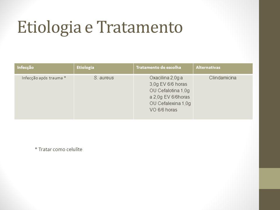 Etiologia e Tratamento InfecçãoEtiologiaTratamento de escolhaAlternativas Infecção após trauma * S. aureusOxacilina 2,0g a 3,0g EV 6/6 horas OU Cefalo