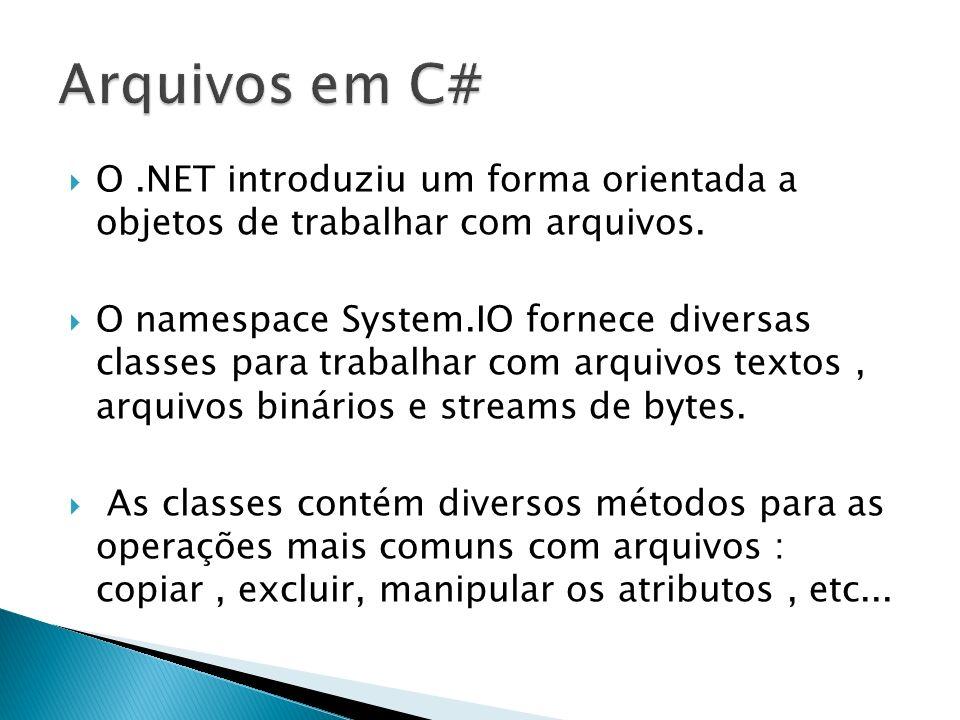 O.NET introduziu um forma orientada a objetos de trabalhar com arquivos.