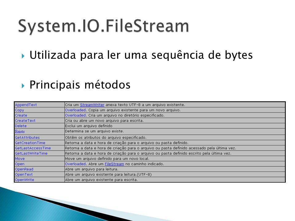Utilizada para ler uma sequência de bytes Principais métodos