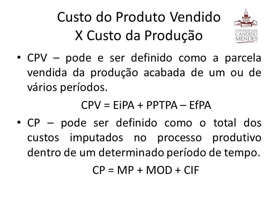 Custo do Produto Vendido X Custo da Produção CPV – pode e ser definido como a parcela vendida da produção acabada de um ou de vários períodos. CPV = E