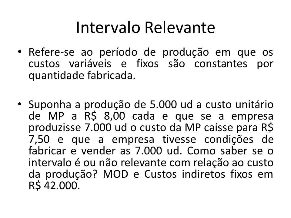 Intervalo Relevante Refere-se ao período de produção em que os custos variáveis e fixos são constantes por quantidade fabricada. Suponha a produção de