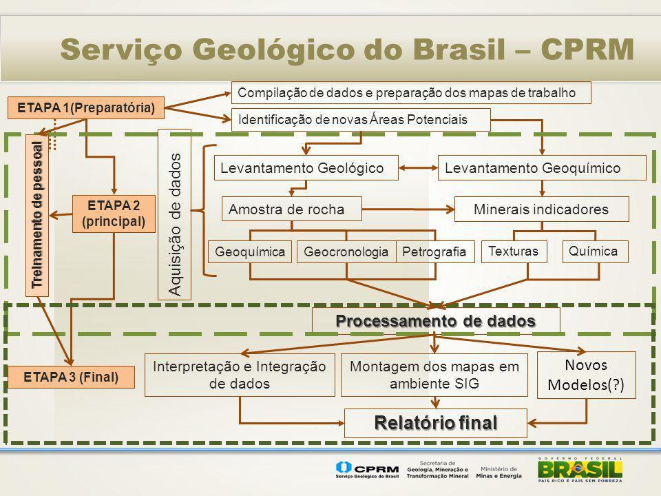 Serviço Geológico do Brasil – CPRM ETAPA 1(Preparatória) Compilação de dados e preparação dos mapas de trabalho Identificação de novas Áreas Potenciai