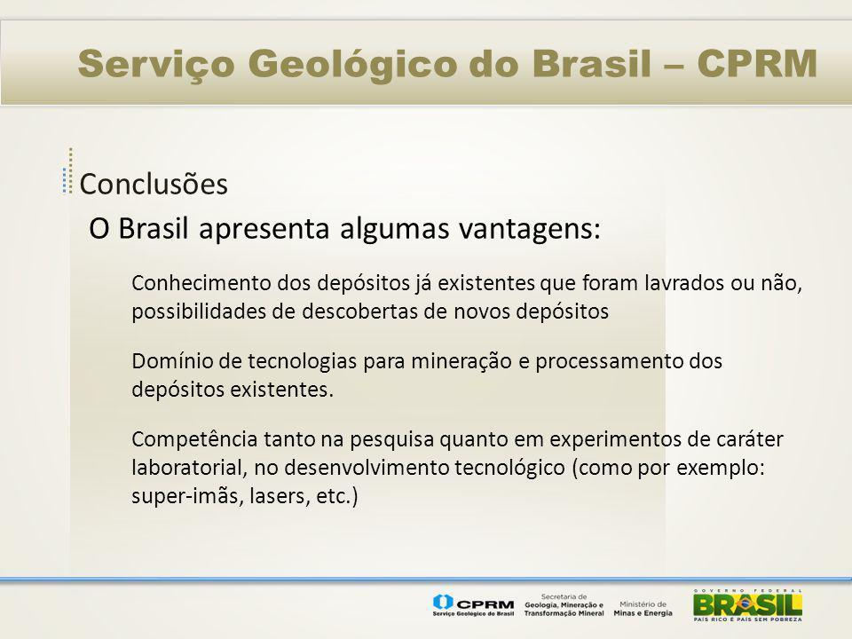 Conclusões Serviço Geológico do Brasil – CPRM O Brasil apresenta algumas vantagens: Conhecimento dos depósitos já existentes que foram lavrados ou não