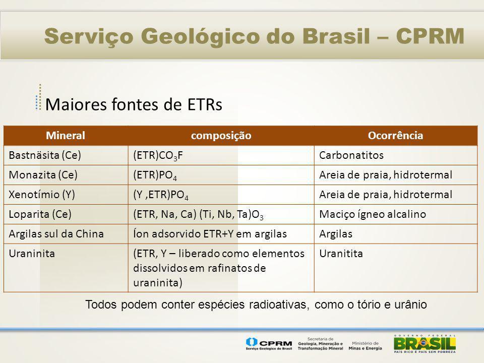 Maiores fontes de ETRs Serviço Geológico do Brasil – CPRM MineralcomposiçãoOcorrência Bastnäsita (Ce)(ETR)CO 3 FCarbonatitos Monazita (Ce)(ETR)PO 4 Ar