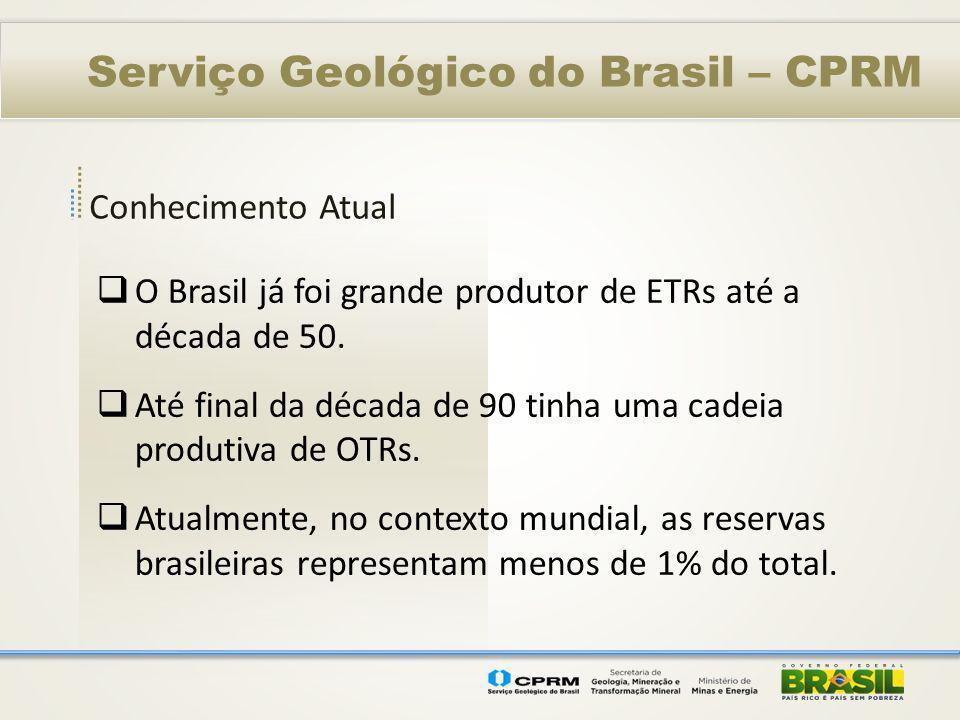 Conhecimento Atual Serviço Geológico do Brasil – CPRM O Brasil já foi grande produtor de ETRs até a década de 50. Até final da década de 90 tinha uma