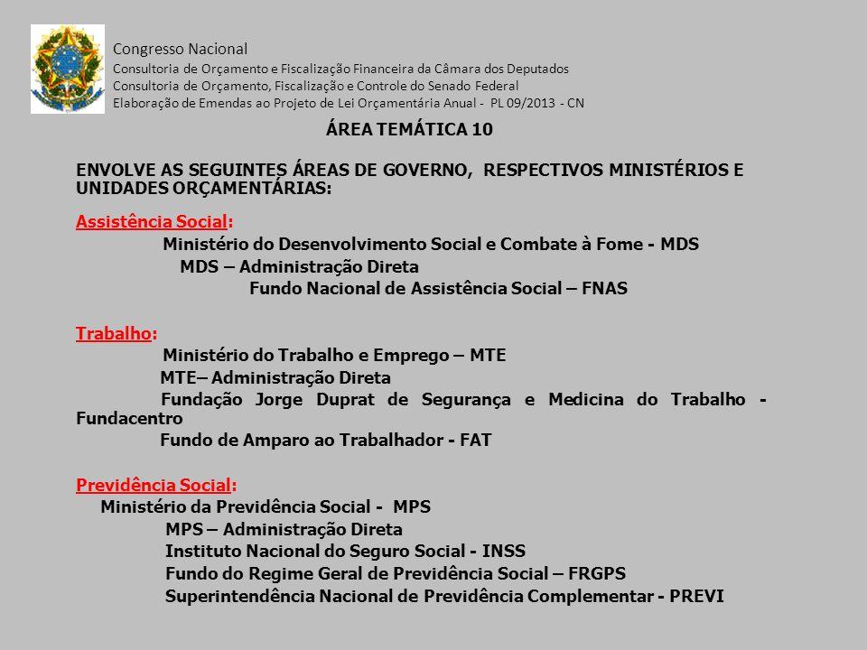 Congresso Nacional Ação: 2B30 – Estruturação da Rede de Serviços da Proteção Social Básica (FNAS) Ação: 2B31 – Estruturação da Rede de Serviços da Proteção Social Especial (FNAS) Consultoria de Orçamento e Fiscalização Financeira da Câmara dos Deputados Consultoria de Orçamento, Fiscalização e Controle do Senado Federal Elaboração de Emendas ao Projeto de Lei Orçamentária Anual - PL 09/2013 - CN Área de Governo Assistência Social: Ações mais emendadas