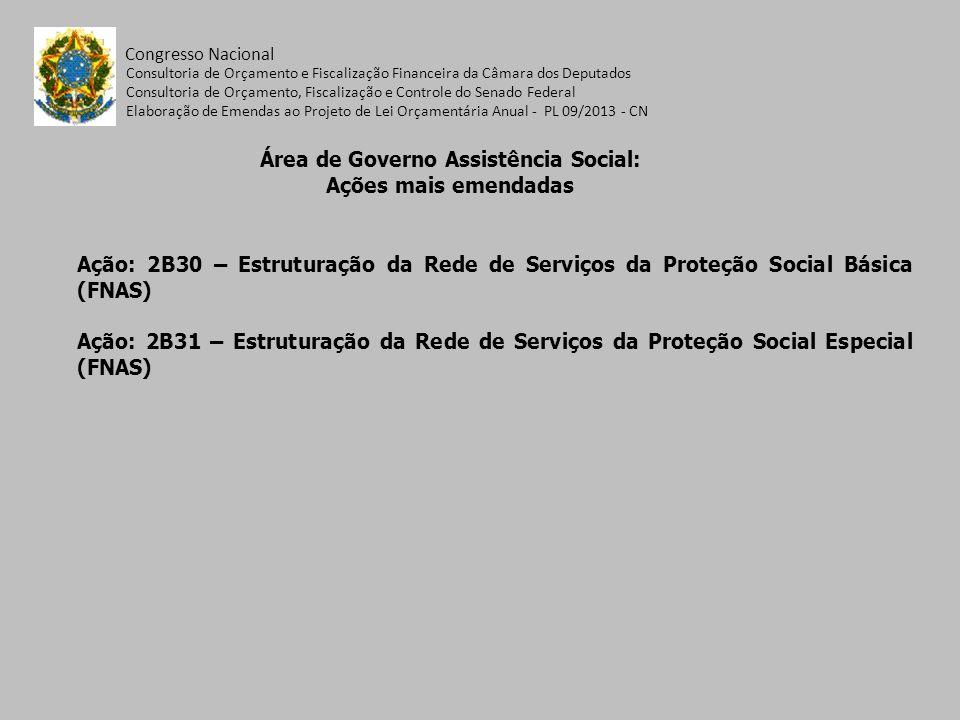 Congresso Nacional Ação: 2B30 – Estruturação da Rede de Serviços da Proteção Social Básica (FNAS) Ação: 2B31 – Estruturação da Rede de Serviços da Pro
