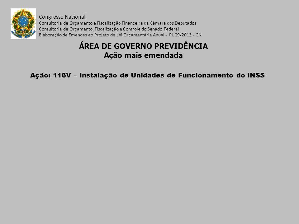 Congresso Nacional Consultoria de Orçamento e Fiscalização Financeira da Câmara dos Deputados Consultoria de Orçamento, Fiscalização e Controle do Senado Federal Elaboração de Emendas ao Projeto de Lei Orçamentária Anual - PL 09/2013 - CN ÚLTIMOS LEMBRETES JUSTIFICAR DETALHADAMENTE AS EMENDAS COM PROGRAMAÇÃO ATÍPICA EFETUAR O LANÇAMENTO DA FUNCIONAL PROGRAMÁTICA DAS EMENDAS COM PROGRAMAÇÃO ATÍPICA TELEFONES PARA ESCLARECIMENTO DE DÚVIDAS: CÂMARA: 3216-5106 - ELISÂNGELA 3216-5174 - INGO SENADO: 3311-3846 – ANDRE E EDUARDO