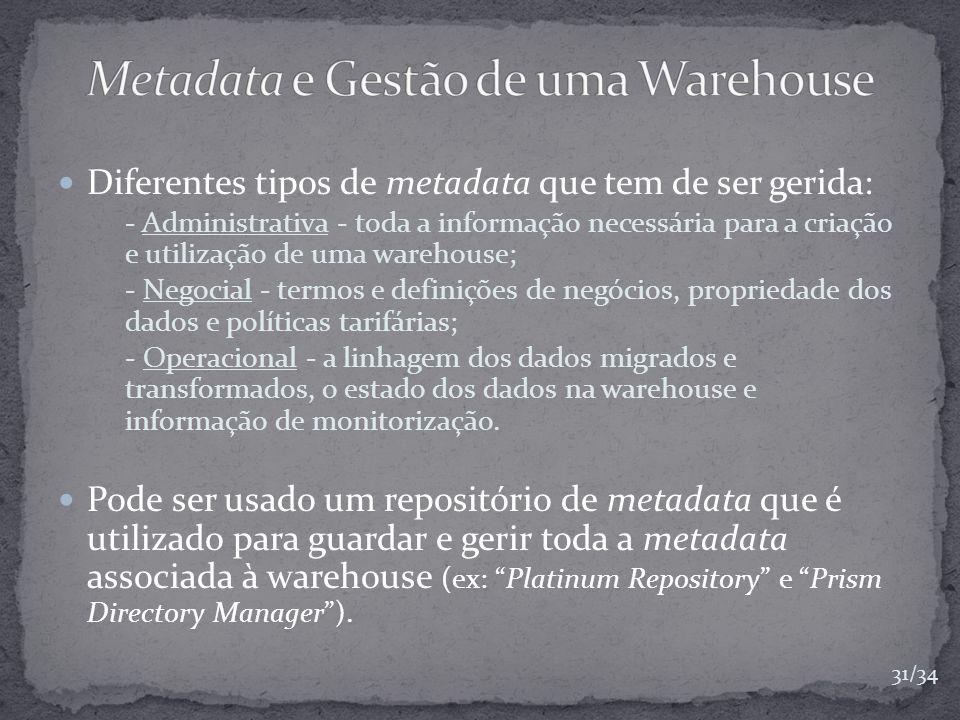 Diferentes tipos de metadata que tem de ser gerida: - Administrativa - toda a informação necessária para a criação e utilização de uma warehouse; - Ne