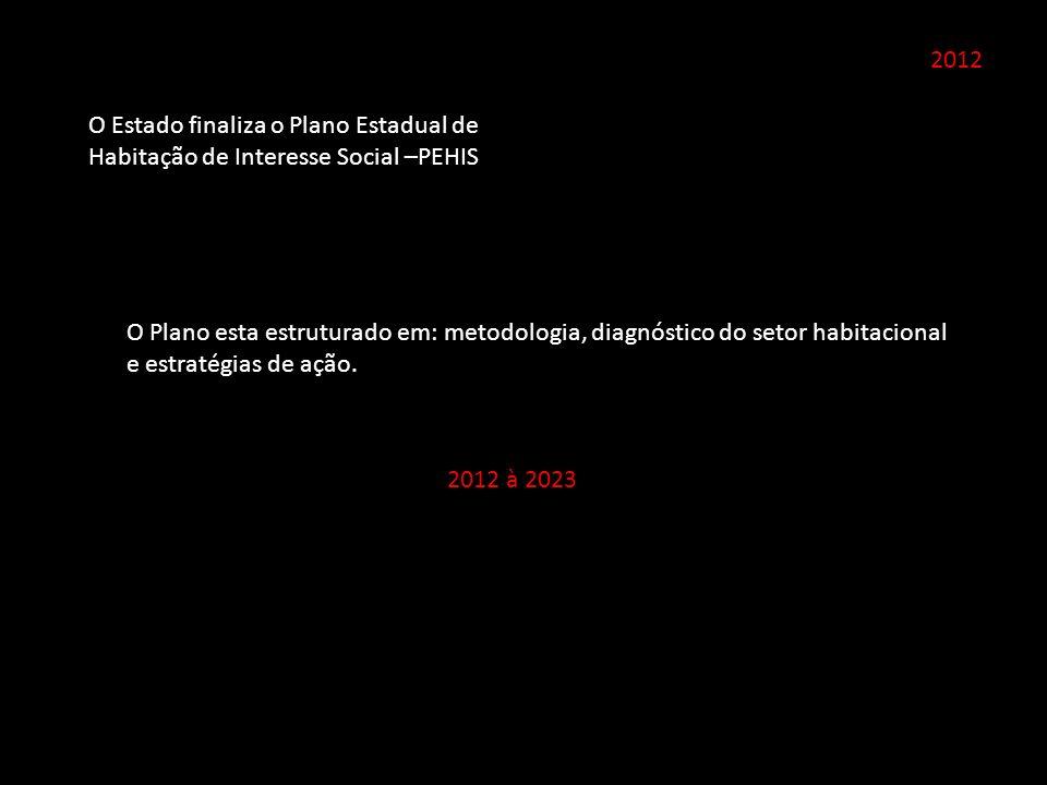 2012 O Estado finaliza o Plano Estadual de Habitação de Interesse Social –PEHIS O Plano esta estruturado em: metodologia, diagnóstico do setor habitac