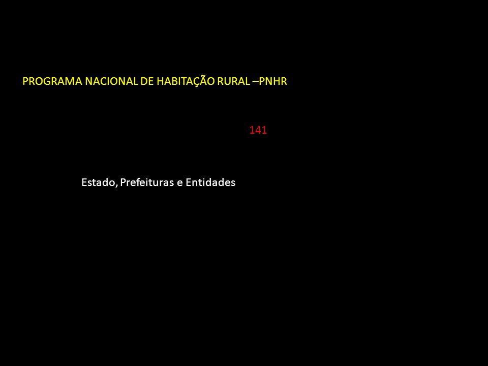 PROGRAMA NACIONAL DE HABITAÇÃO RURAL –PNHR 141 Estado, Prefeituras e Entidades