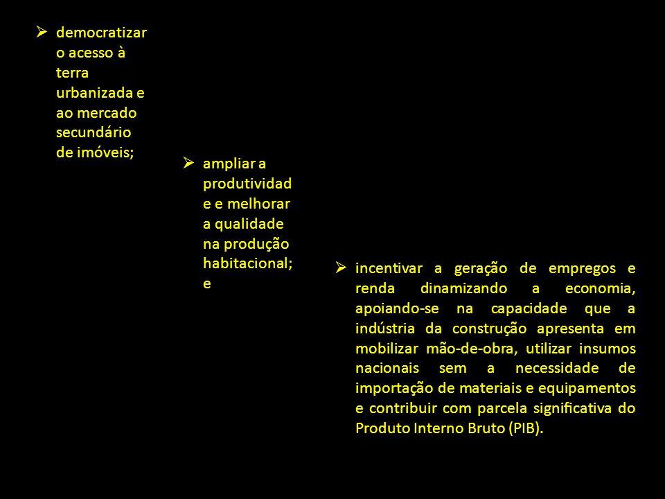 Déficit habitacional qualitativo –CadÚnico 2010 788.581 Inadequação fundiária Domicílios sem banheiro Carência de infraestrutura Adensamento excessivo Cobertura inadequada 136.772 27.344 510.165 92.971 21.329