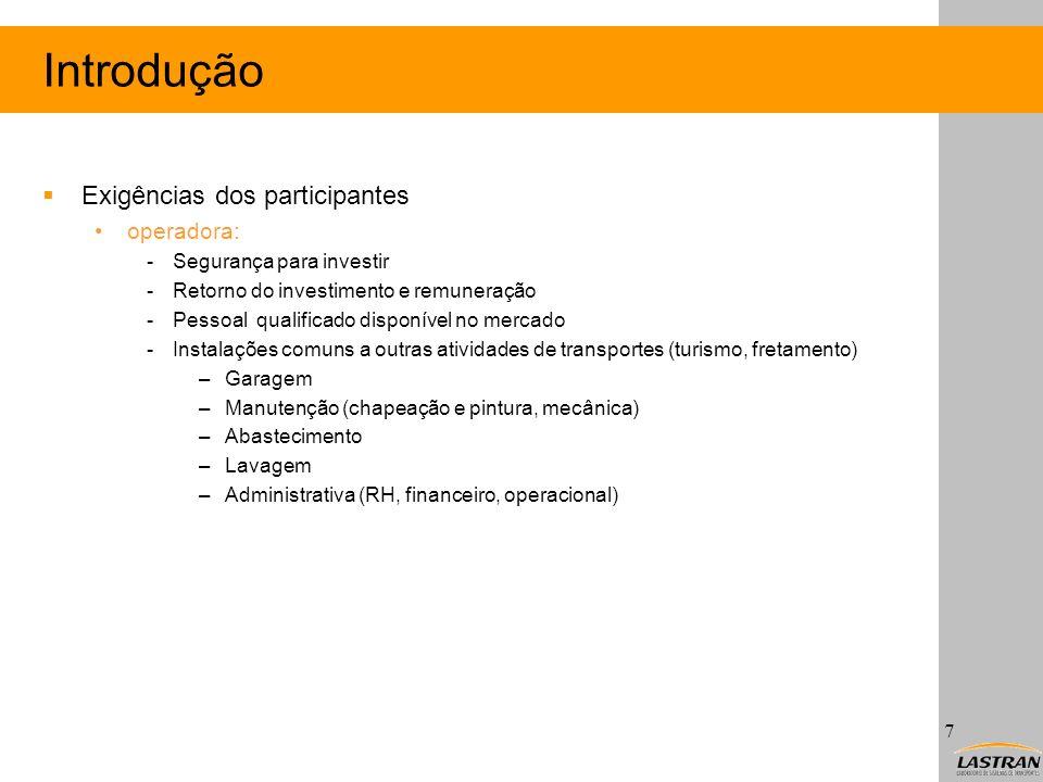 Introdução Exigências dos participantes operadora: -Segurança para investir -Retorno do investimento e remuneração -Pessoal qualificado disponível no