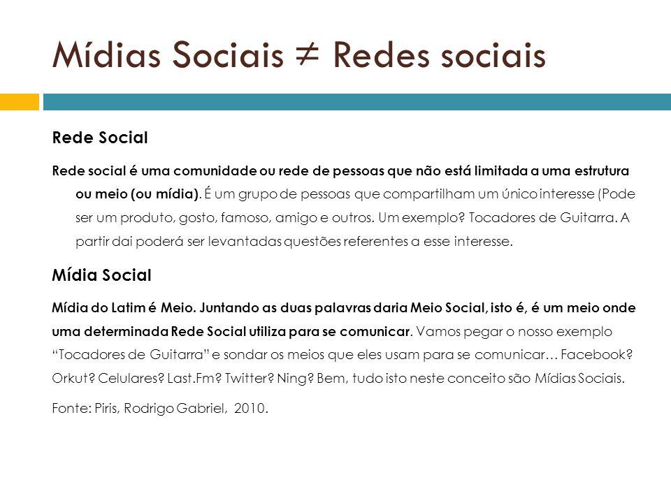 Mídias Sociais Redes sociais Rede Social Rede social é uma comunidade ou rede de pessoas que não está limitada a uma estrutura ou meio (ou mídia). É u