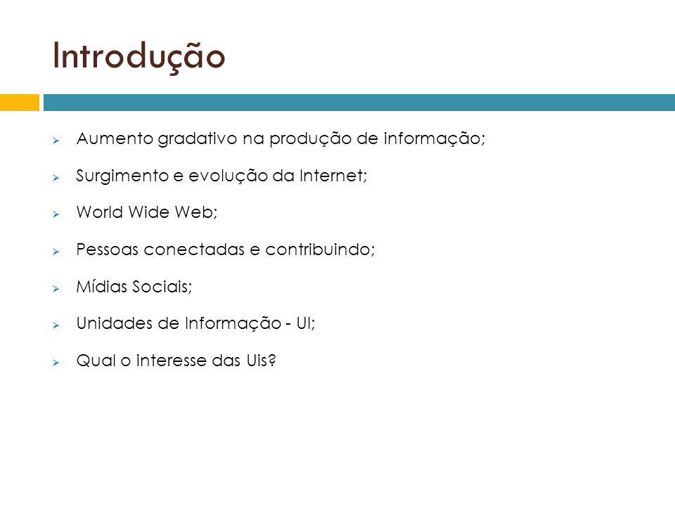 Introdução Aumento gradativo na produção de informação; Surgimento e evolução da Internet; World Wide Web; Pessoas conectadas e contribuindo; Mídias S