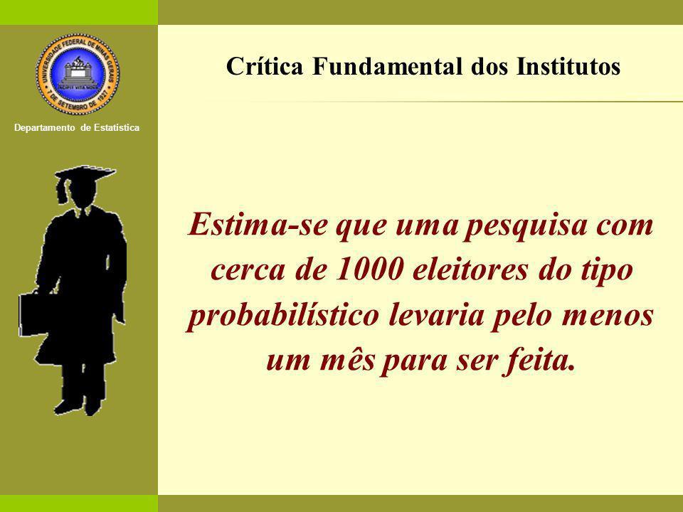 O Estatístico no Mercado de Trabalho Departamento de Estatística [15] Conclusão É necessário mostrar na prática.